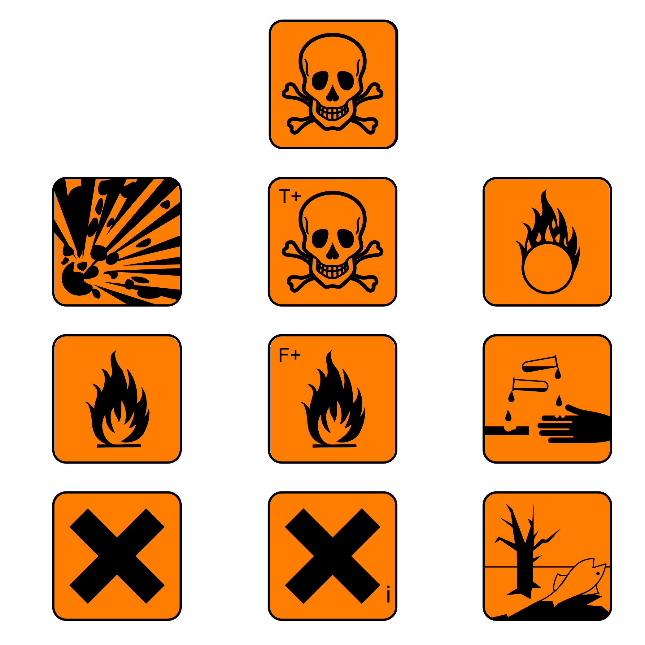 New Hazard Warning Symbols For Cleaning Products How Many Can You
